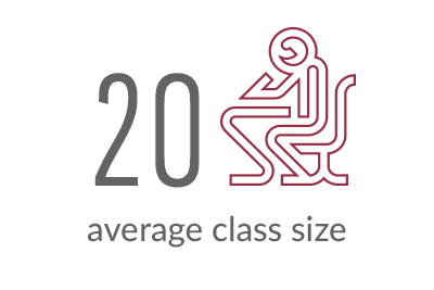 class size icon