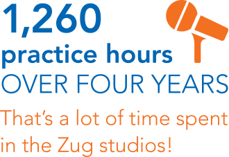 1,260 practice hours over four years. that's a lot of time spent in the Zug studios!