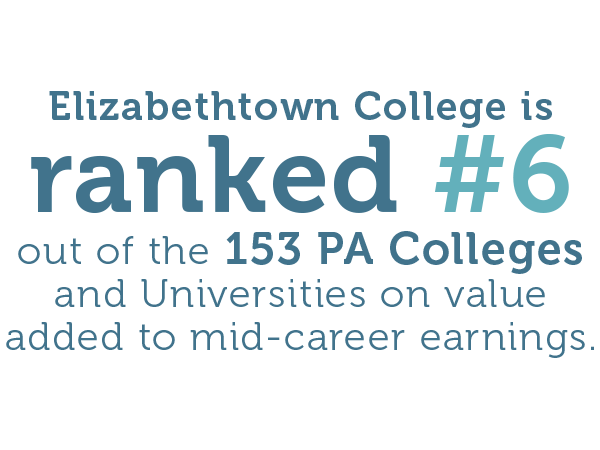 Elizabethtown College is ranked #6 out of the 153 PA College and Universities on value added to mid-career earnings.
